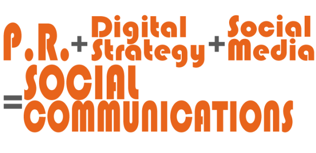 Social Communications: i-media-international